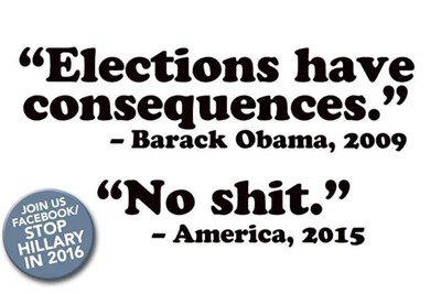 election consequences
