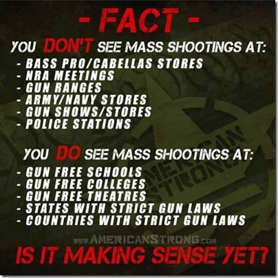 mass shooting locations