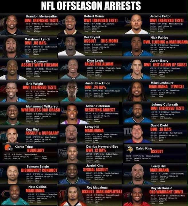 NFL arrested